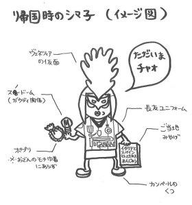 しまこイメージ図