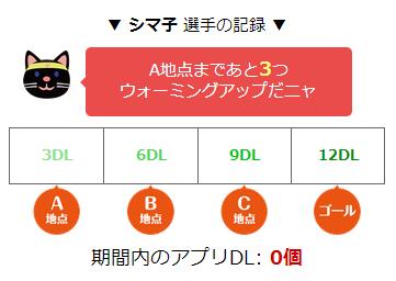 0228_走行記録